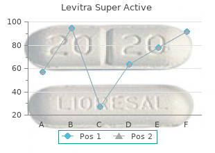 buy levitra super active overnight