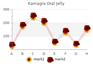 order cheap kamagra oral jelly on line