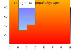 safe malegra dxt 130 mg