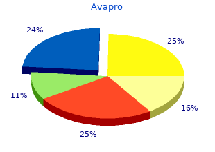 order avapro without prescription