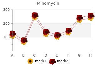 order minomycin amex
