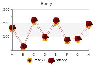 buy bentyl in united states online