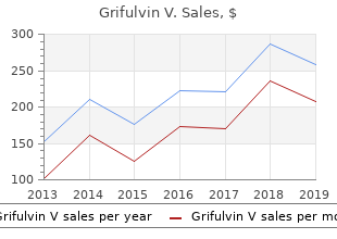 cheap grifulvin v 125 mg without prescription