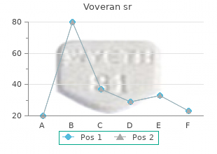 buy cheap voveran sr line