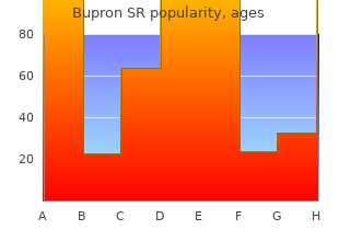 buy bupron sr 150 mg without a prescription