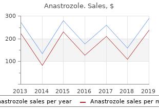 generic 1 mg anastrozole