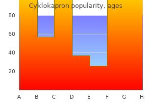 cheap generic cyklokapron uk