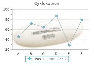 order cyklokapron 500mg without prescription