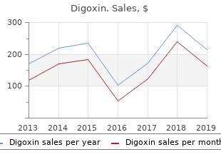 order generic digoxin on line