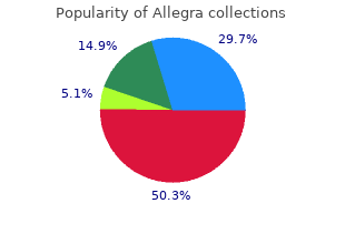 purchase generic allegra online
