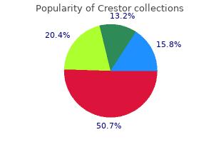cheap crestor online master card