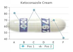 cheap ketoconazole cream 15gm with amex