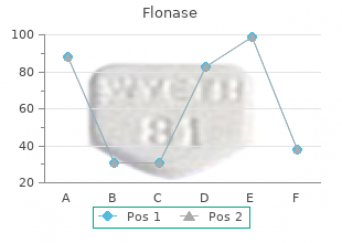 purchase flonase 50 mcg without a prescription